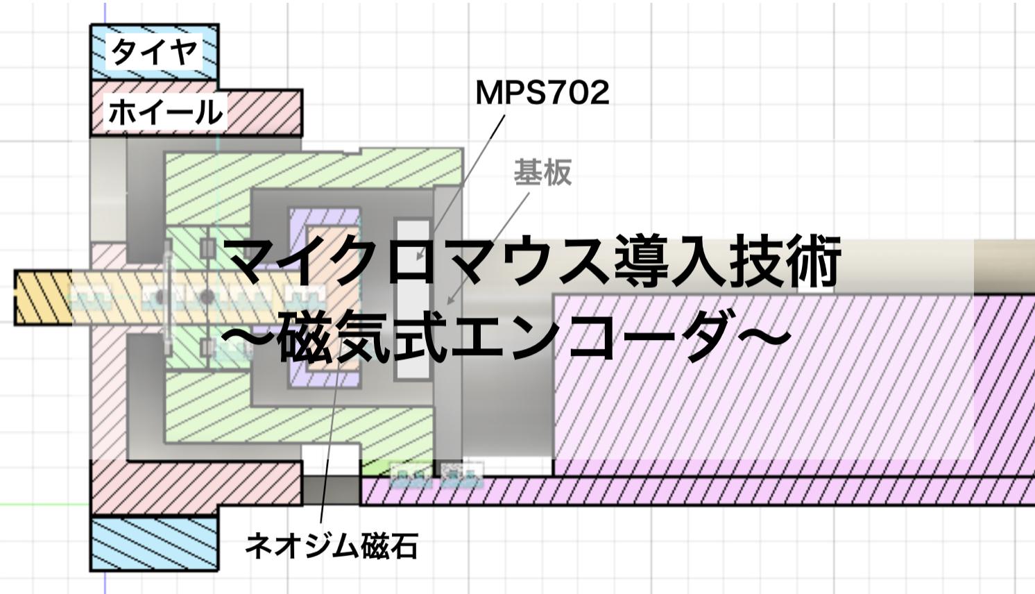 magnetic-encoder